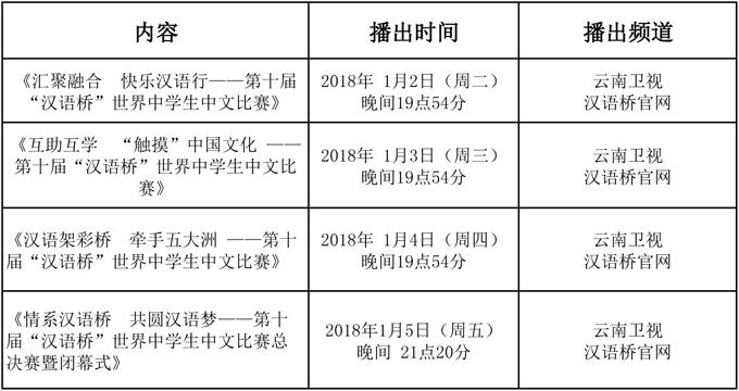 2015年汉语桥项目起止时间web.jpg