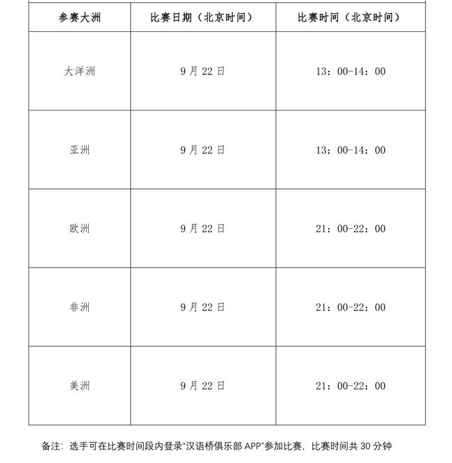 """4 第二十届""""汉语桥""""世界大学生中文比赛全球入围赛客观选择题答题时间_副本.jpg"""